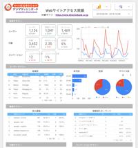 Googleデータポータルのサンプルレポート
